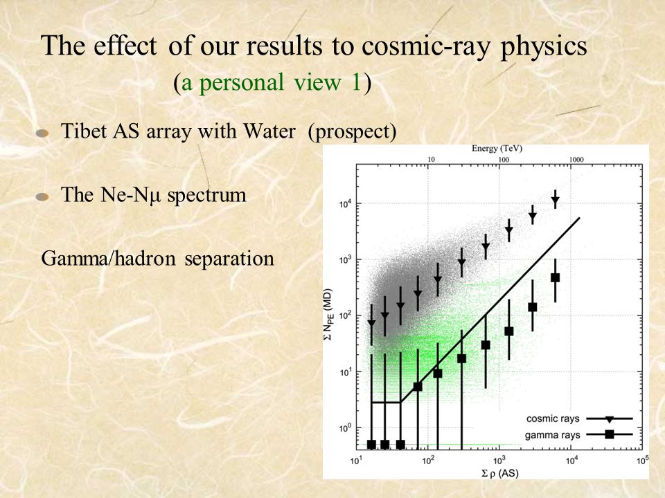 The effect of our results to cosmic-ray physics (a personal view 1) Tibet AS array with Water (prospect) The Ne-Nμ spectrum Gamma/hadron separation