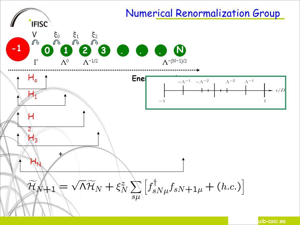 http://ifisc.uib-csic.es Numerical Renormalization Group + H o H1H1 H2H2 HNHN H3H3 0123 N...
