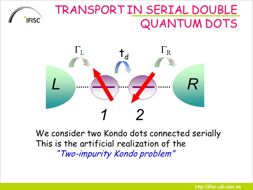 http://ifisc.uib-csic.es TRANSPORT IN SERIAL DOUBLE QUANTUM DOTS LL RR tdtd We consider two Kondo dots connected serially This is the artificial realization of the Two-impurity Kondo problem 12 RL