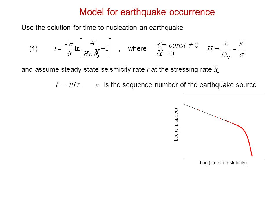 Use the solution for time to nucleation an earthquake (1), where and assume steady-state seismicity rate r at the stressing rate This defines the dist