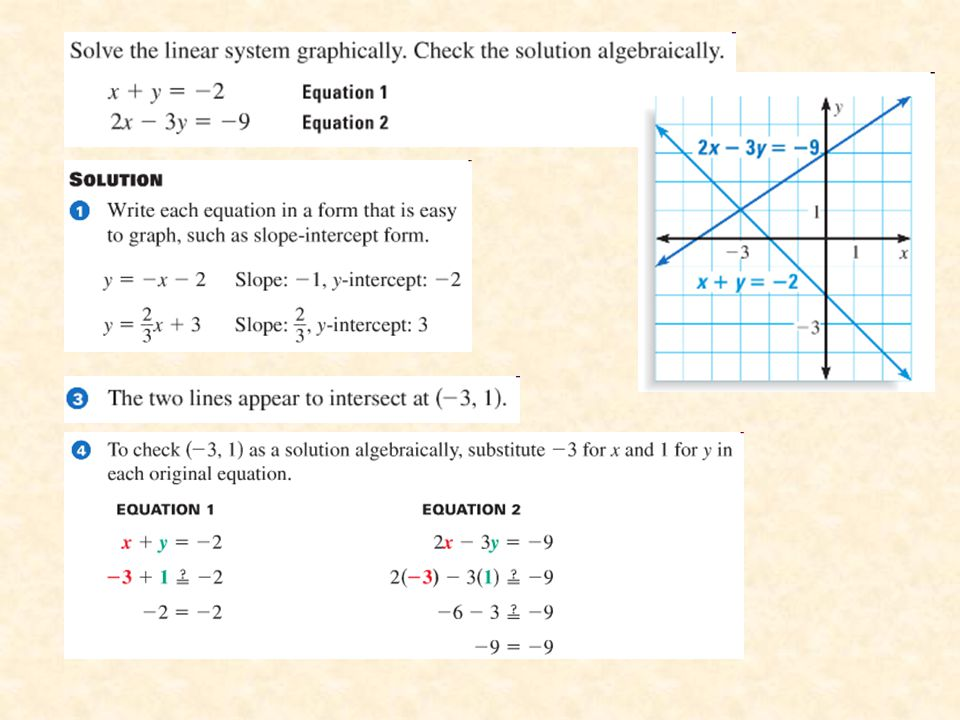 Solve by Substitution 3x+y=5 and 2x-y=10 (3,-4)