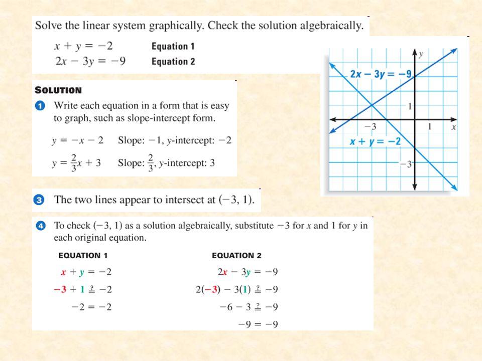 *2 equations, same slope, same y=intercepts, infinite # of solutions