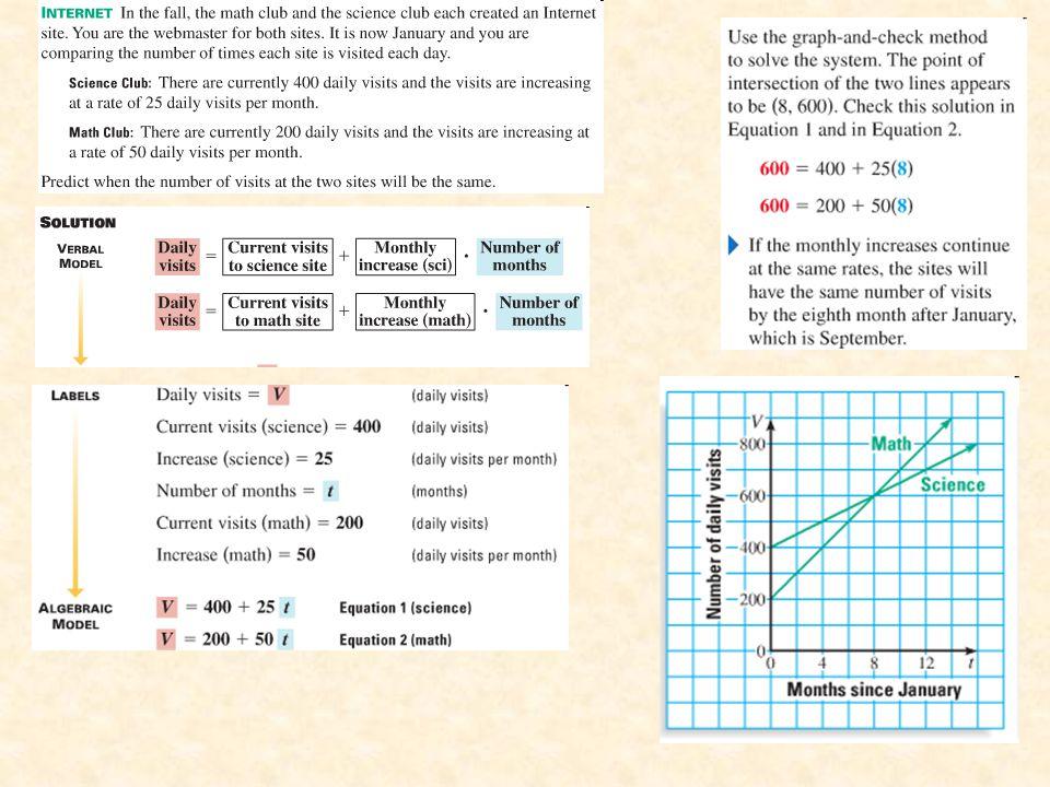 Chapter 2 Summary http://www.classzone.com/books/algebra_1/