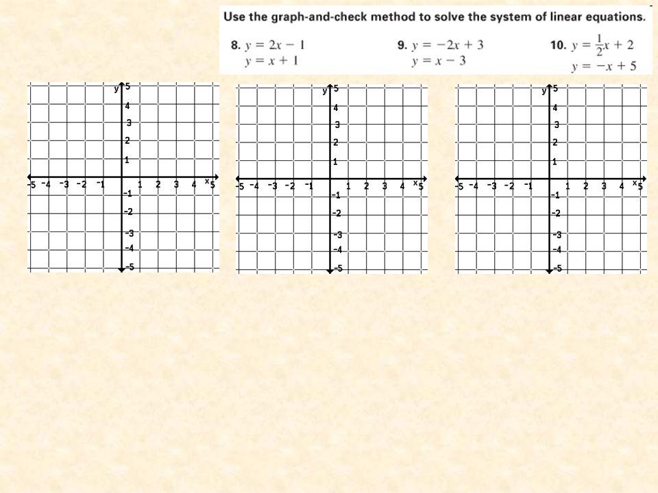 Solve by linear combination: 2u=4v+8 3v=5u-13 2u-4v=8 -5u+3v= -13 (reorganize so variables on same side) 10u – 20v =40 (to get u to cancel, multiple top equation by 5) -10u +6v = -26 (to get u to cancel, multiple bottom equation by 2) -14v=14 v=-1 2u=4(-1)+8 (to find u , plug in v=-1 into one of the equations) 2u=4 u=2 Check: 2(2)=4(-1)+8 3(-1)=5(2)-13 Solution: (u,v)=(2, -1)