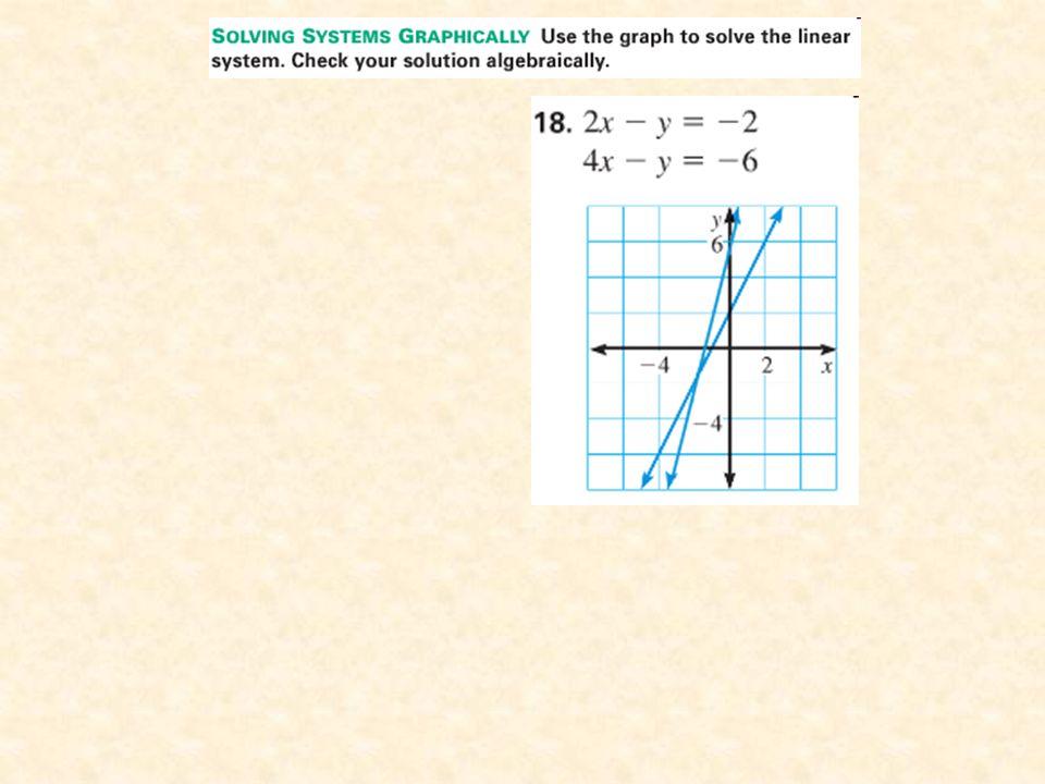 -x + -2y = -2 (multiply 1 st equation by -1) x + 4y = -2 2y =-4 y = -2 x + 2(-2) = 2 x=6 (6, -2) Check: 6 + 2(-2) = 2 6 + 4 (-2) = -2