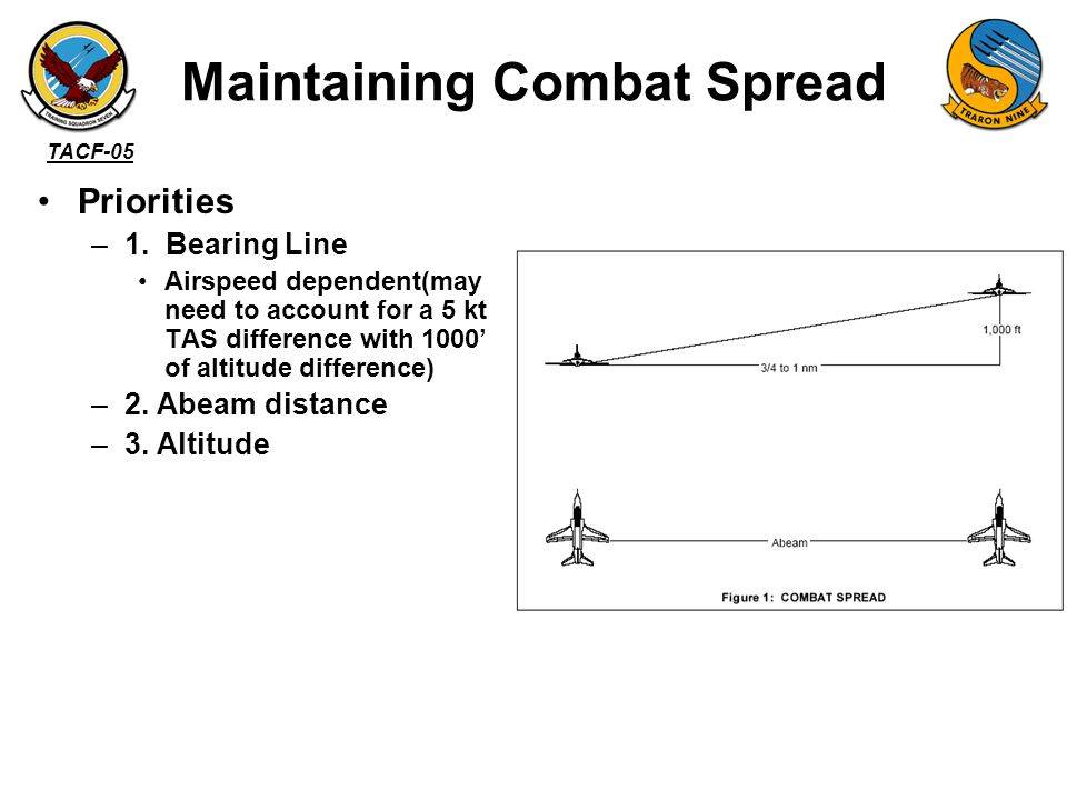 TACF-05 Combat Spread Corrections If Sucked –Wingman needs to accelerate via unload and power addition to reach bearing line.