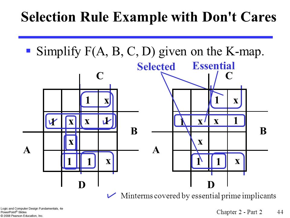 Chapter 2 - Part 2 44 Selection Rule Example with Don t Cares  Simplify F(A, B, C, D) given on the K-map.