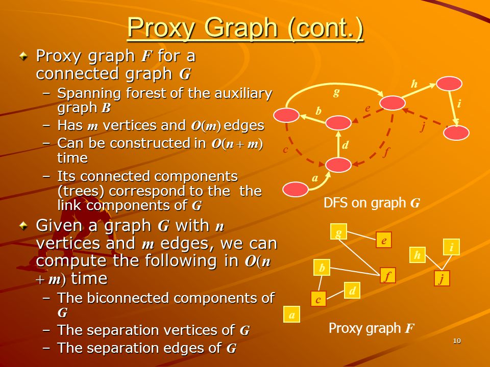 10 Proxy Graph (cont.) Proxy graph F for a connected graph G –Spanning forest of the auxiliary graph B –Has m vertices and O(m) edges –Can be construc