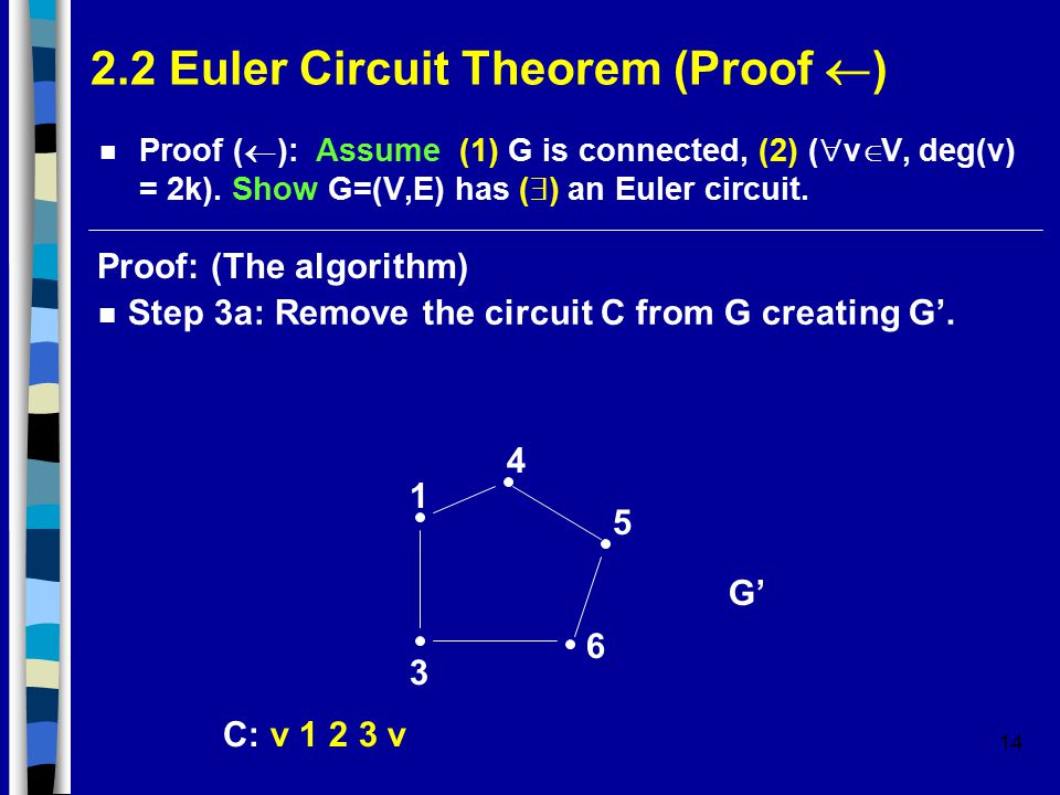 14 2.2 Euler Circuit Theorem (Proof  ) Proof (  ): Assume (1) G is connected, (2) (  v  V, deg(v) = 2k).