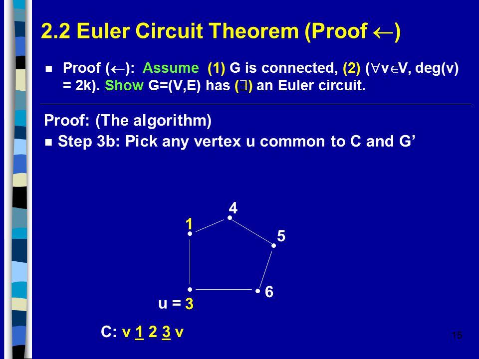 15 2.2 Euler Circuit Theorem (Proof  ) Proof (  ): Assume (1) G is connected, (2) (  v  V, deg(v) = 2k).