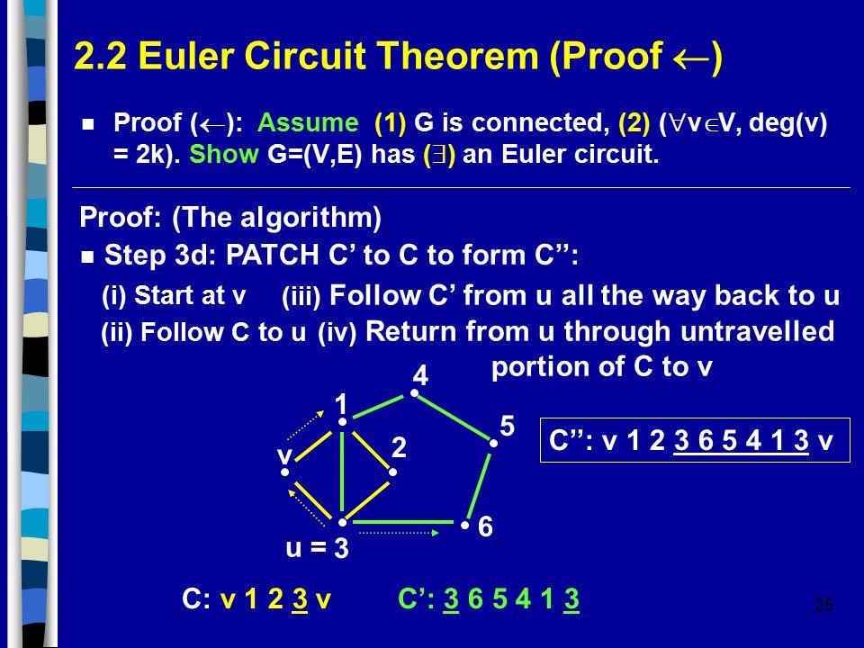 25 2.2 Euler Circuit Theorem (Proof  ) Proof (  ): Assume (1) G is connected, (2) (  v  V, deg(v) = 2k).