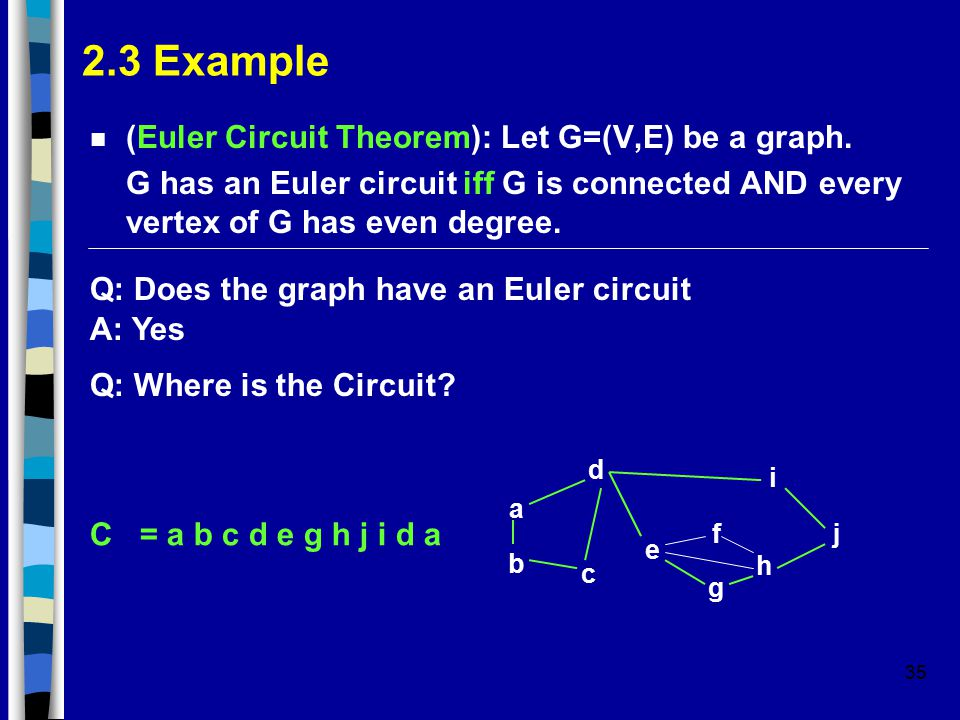 35 2.3 Example n (Euler Circuit Theorem): Let G=(V,E) be a graph.