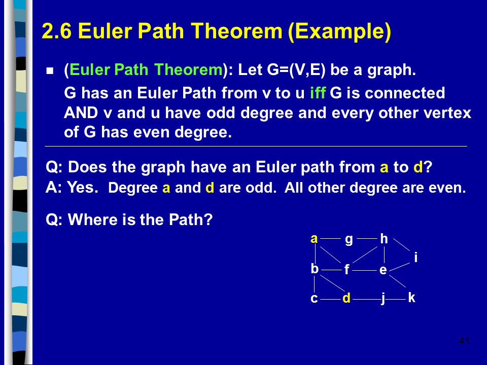 41 2.6 Euler Path Theorem (Example) n (Euler Path Theorem): Let G=(V,E) be a graph. G has an Euler Path from v to u iff G is connected AND v and u hav