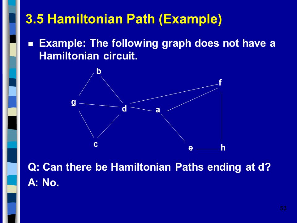 53 3.5 Hamiltonian Path (Example) n Example: The following graph does not have a Hamiltonian circuit.