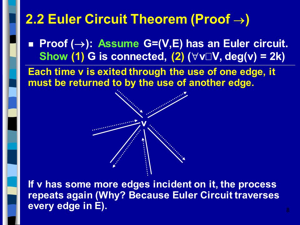 8 2.2 Euler Circuit Theorem (Proof  ) Proof (  ): Assume G=(V,E) has an Euler circuit.