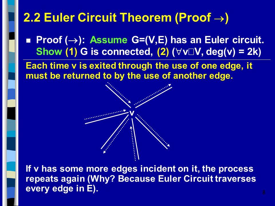 8 2.2 Euler Circuit Theorem (Proof  ) Proof (  ): Assume G=(V,E) has an Euler circuit.