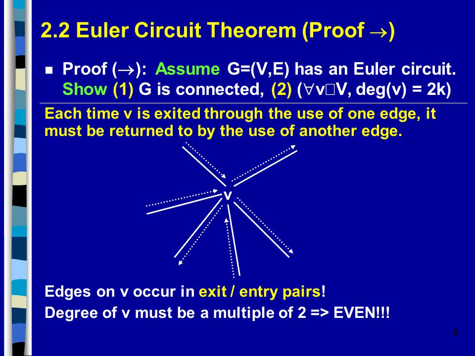 9 2.2 Euler Circuit Theorem (Proof  ) Proof (  ): Assume G=(V,E) has an Euler circuit.
