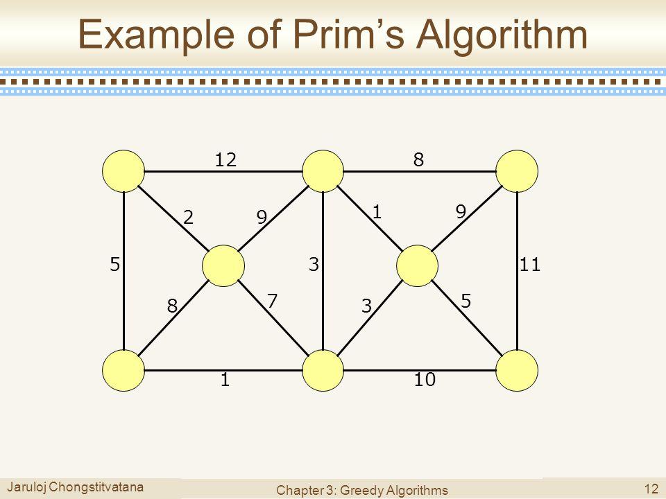 Jaruloj Chongstitvatana Chapter 3: Greedy Algorithms 12 Example of Prim's Algorithm 128 5 1 29 3 1 8 75 3 9 10 11