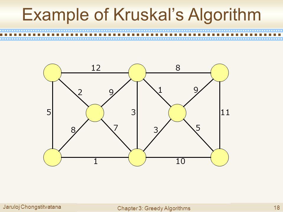 Jaruloj Chongstitvatana Chapter 3: Greedy Algorithms 18 Example of Kruskal's Algorithm 128 5 1 29 3 1 8 75 3 9 10 11