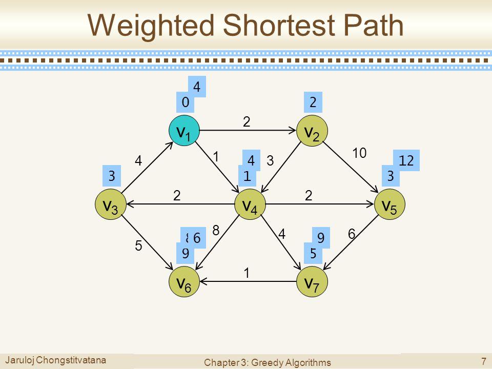 Jaruloj Chongstitvatana Chapter 3: Greedy Algorithms 7 Weighted Shortest Path v1v1 v3v3 v4v4 v5v5 v7v7 v6v6 v2v2 4 2 2 1 3 10 2 5 8 46 1 0 5 31 2 3 9 9 412 4 86