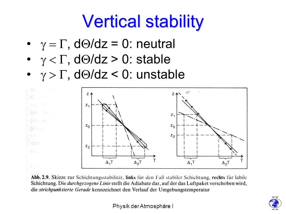 Physik der Atmosphäre I Potential Temperature and Vertical Stability  z zz z1z1 z2z2 F F PP Auslenkung eines Luftpakets nach oben (von z 2 nach z 3 ): Θ P =const.