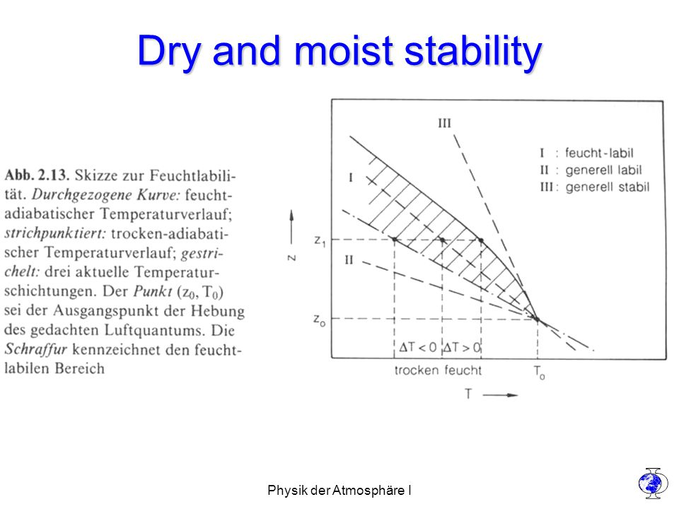 Physik der Atmosphäre I Dry and moist stability
