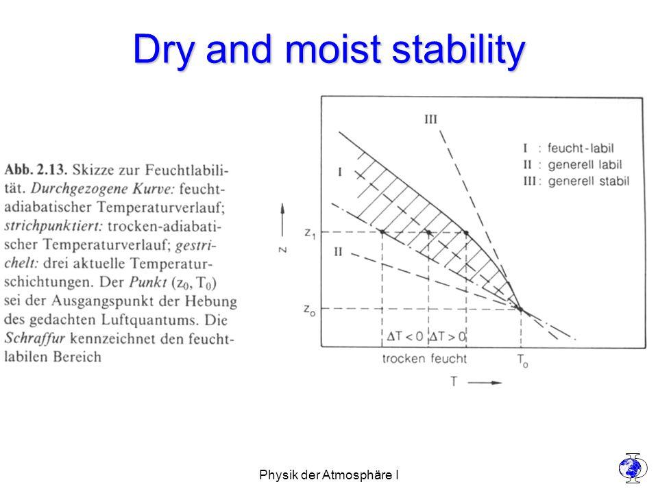 Physik der Atmosphäre I Stüve diagram (1) http://www.csun.edu/~hmc60533/CSUN_103/weather_exercises/soundings/smog_and_inversions/Understanding%20Stuve_v3.htm