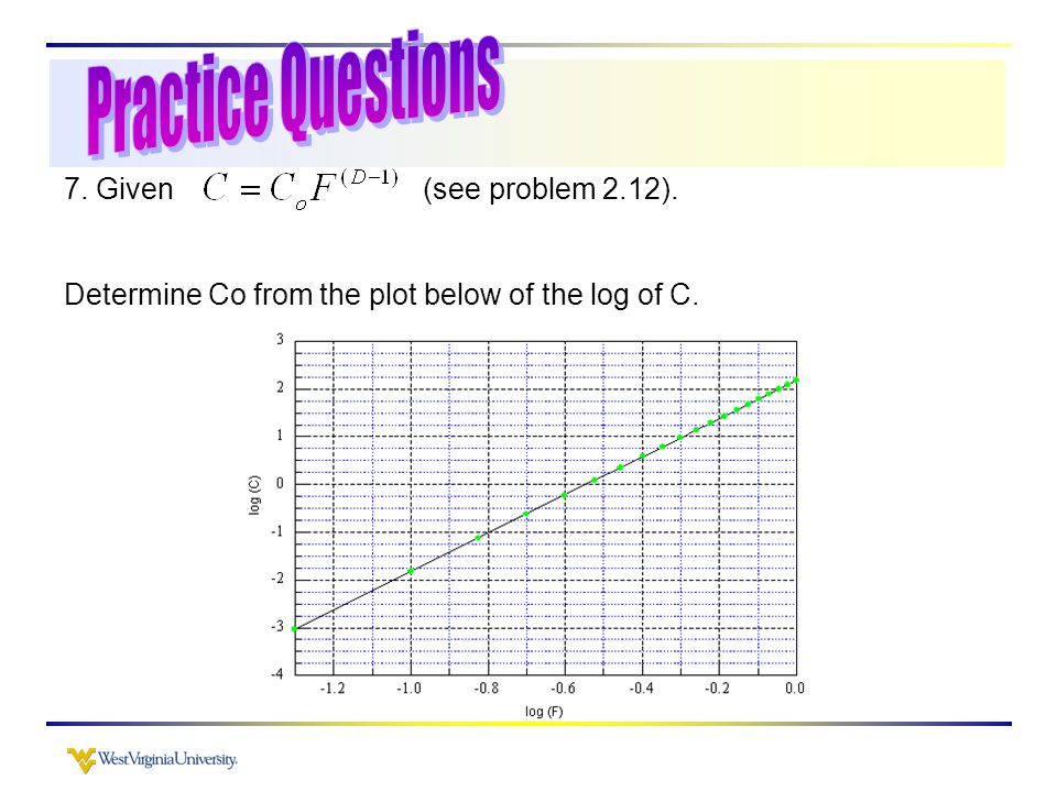 7. Given (see problem 2.12). Determine Co from the plot below of the log of C.