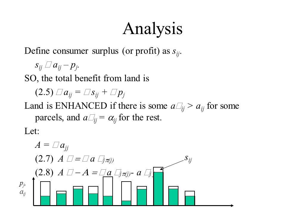 Analysis Define consumer surplus (or profit) as s ij.