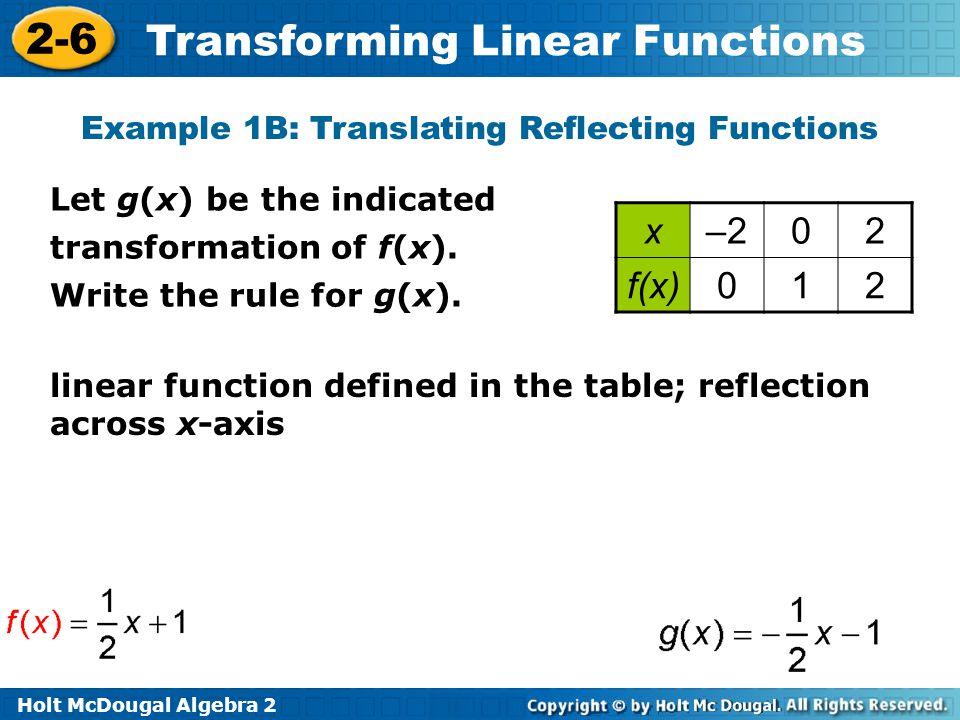 Holt McDougal Algebra 2 2-6 Transforming Linear Functions Example 1B: Translating Reflecting Functions linear function defined in the table; reflectio