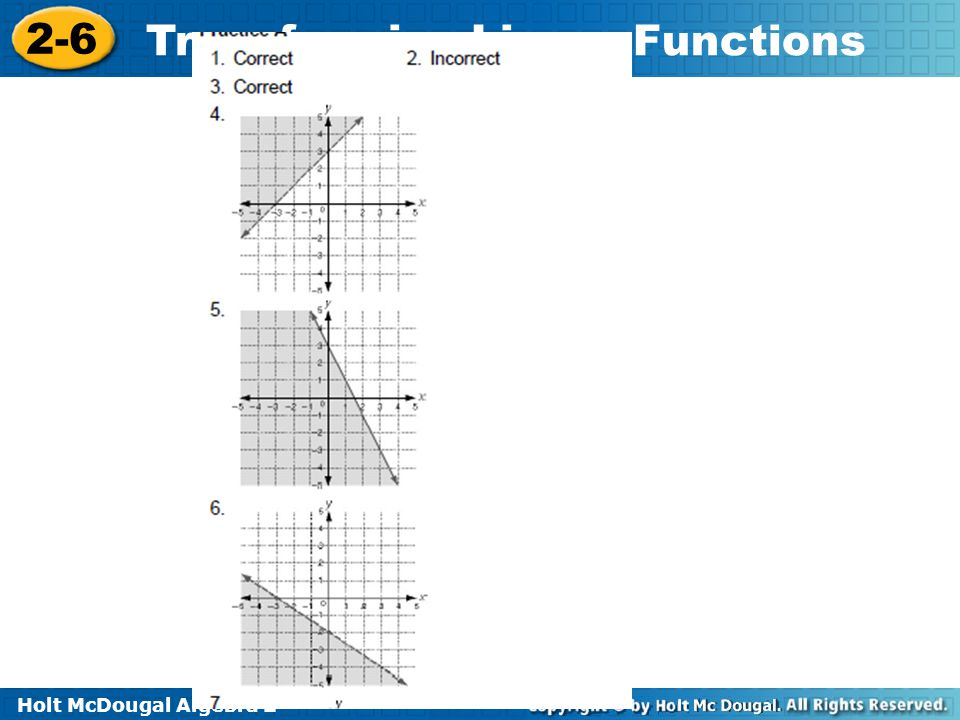 Holt McDougal Algebra 2 2-6 Transforming Linear Functions