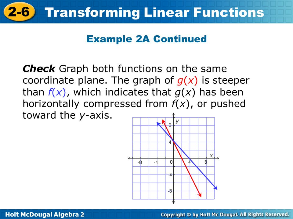 Holt McDougal Algebra 2 2-6 Transforming Linear Functions Check Graph both functions on the same coordinate plane. The graph of g(x) is steeper than f