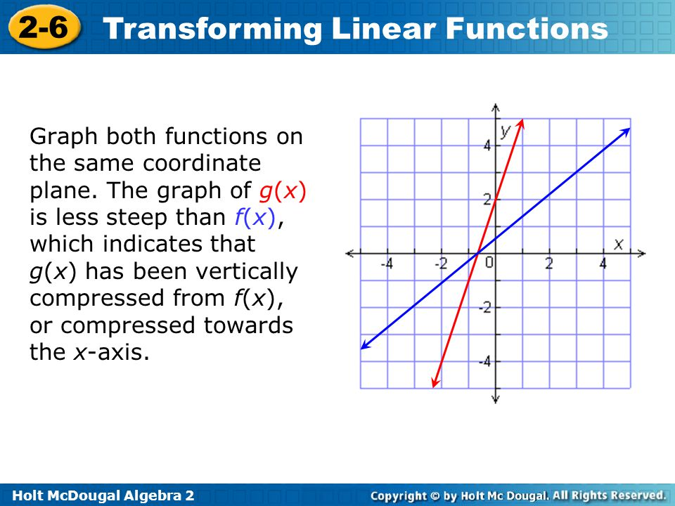 Holt McDougal Algebra 2 2-6 Transforming Linear Functions Graph both functions on the same coordinate plane. The graph of g(x) is less steep than f(x)