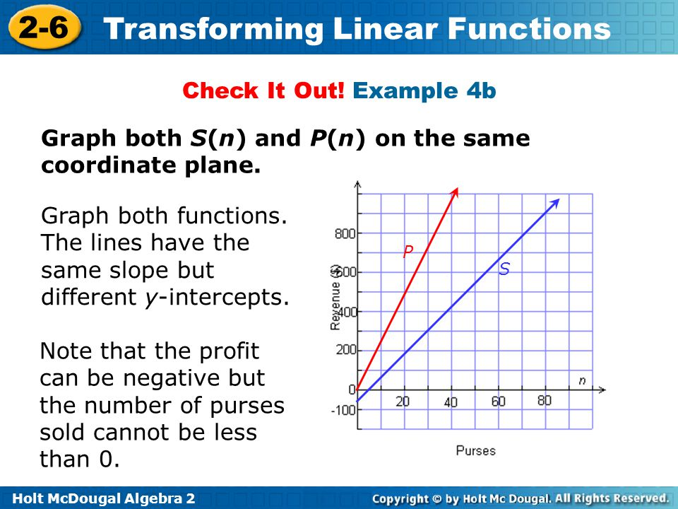 Holt McDougal Algebra 2 2-6 Transforming Linear Functions Graph both S(n) and P(n) on the same coordinate plane. Graph both functions. The lines have