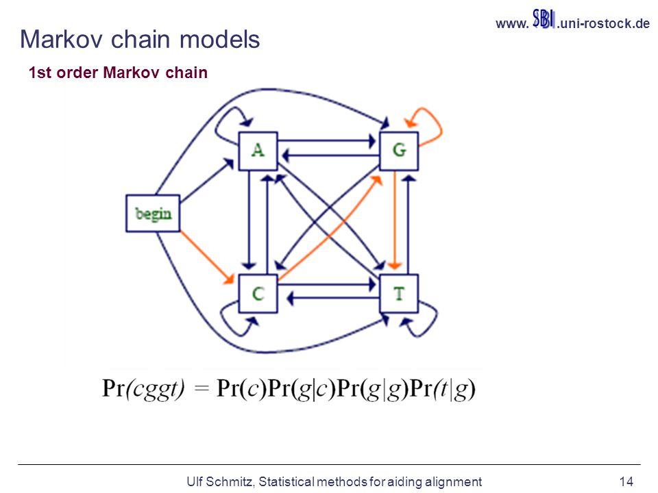 www..uni-rostock.de Ulf Schmitz, Statistical methods for aiding alignment14 Markov chain models 1st order Markov chain