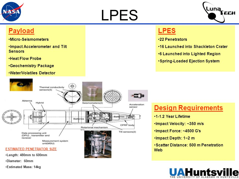 LPES Payload Micro-Seismometers Impact Accelerometer and Tilt Sensors Heat Flow Probe Geochemistry Package Water/Volatiles Detector Design Requirements 1-1.2 Year Lifetime Impact Velocity: ~350 m/s Impact Force: ~4500 G's Impact Depth: 1~2 m Scatter Distance: 500 m Penetration Web ESTIMATED PENETRATOR SIZE Length: 480mm to 600mm Diameter: 60mm Estimated Mass: 14kg LPES 22 Penetrators 16 Launched into Shackleton Crater 6 Launched into Lighted Region Spring-Loaded Ejection System