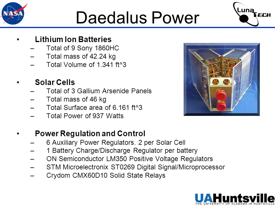 Daedalus Power Lithium Ion Batteries –Total of 9 Sony 1860HC –Total mass of 42.24 kg –Total Volume of 1.341 ft^3 Solar Cells –Total of 3 Gallium Arsenide Panels –Total mass of 46 kg –Total Surface area of 6.161 ft^3 –Total Power of 937 Watts Power Regulation and Control –6 Auxiliary Power Regulators.