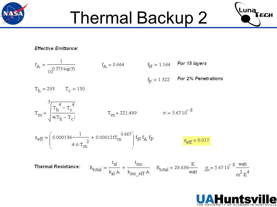 Thermal Backup 2