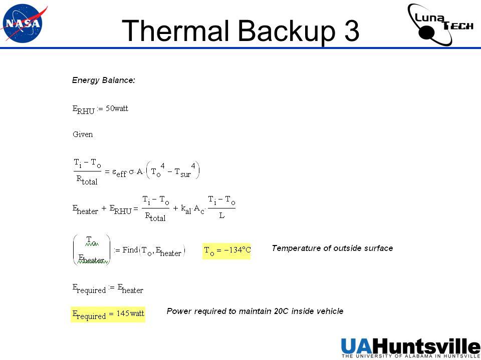 Thermal Backup 3