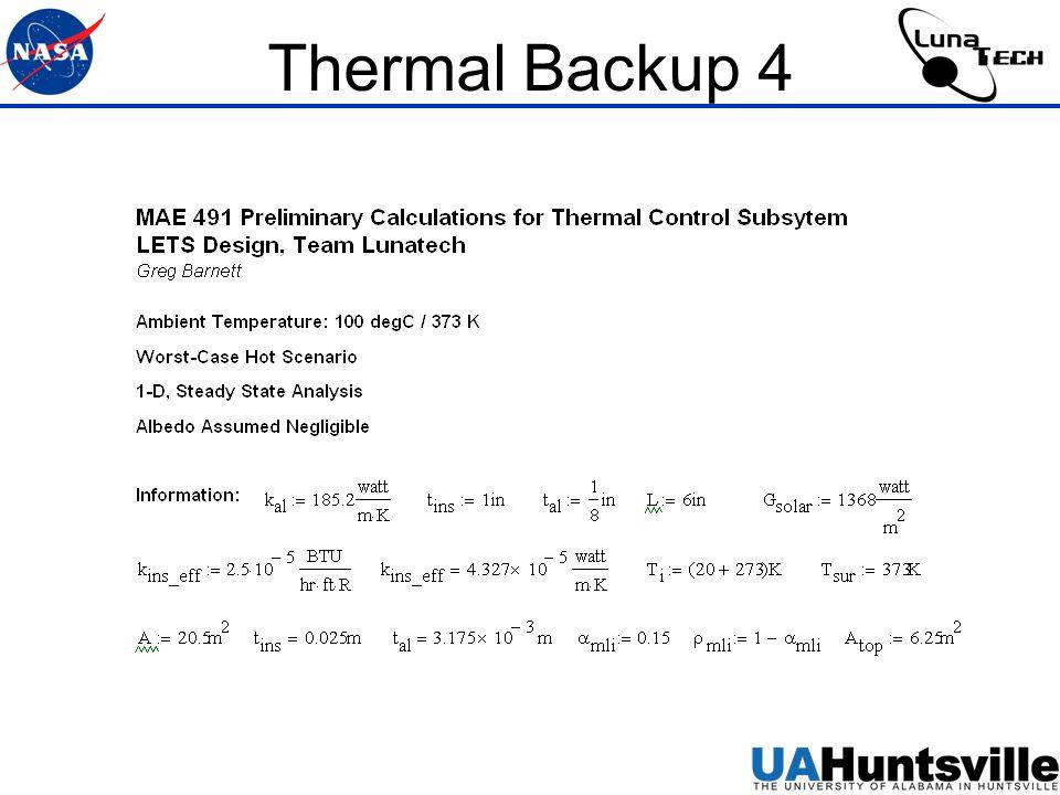 Thermal Backup 4
