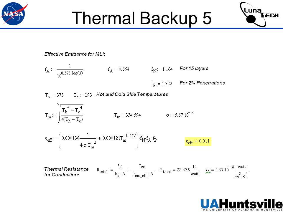 Thermal Backup 5
