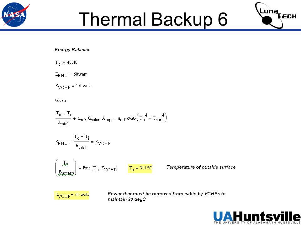 Thermal Backup 6