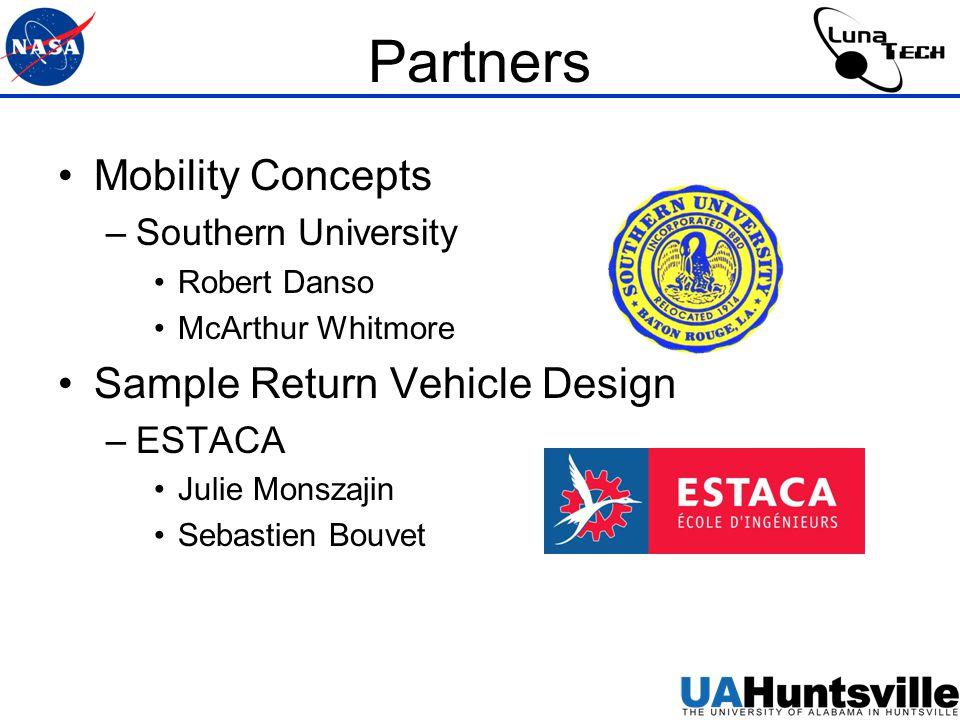 Partners Mobility Concepts –Southern University Robert Danso McArthur Whitmore Sample Return Vehicle Design –ESTACA Julie Monszajin Sebastien Bouvet