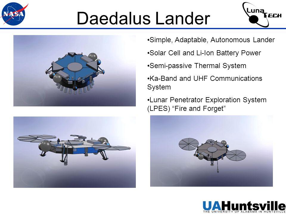 Daedalus Heritage Structure based on Viking Lander Communication based on MER Power System based on Mars Phoenix & Venus Express DSMAC Technology for GN&C based on Cruise Missile