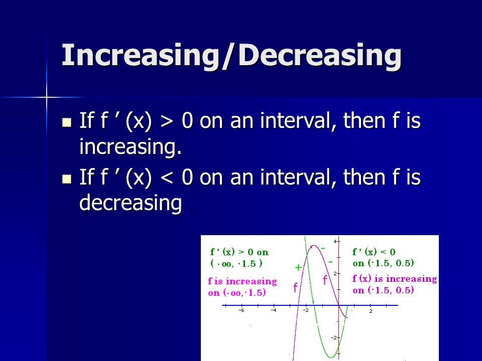 f '(-10)=-16 f '(10)=24 f '(-10)=-16 f '(10)=24 A.