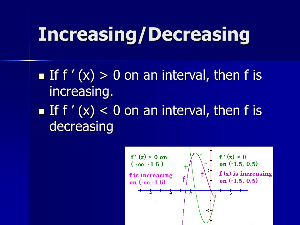 f(x) = -x 3 + 3x 2 + 24x - 32 f '(x)=-3(x 2 - 2x - 8) = 0 -3(x - 4)(x + 2) = 0 x – 4 = 0 or x + 2 = 0 x = 4 or x = -2