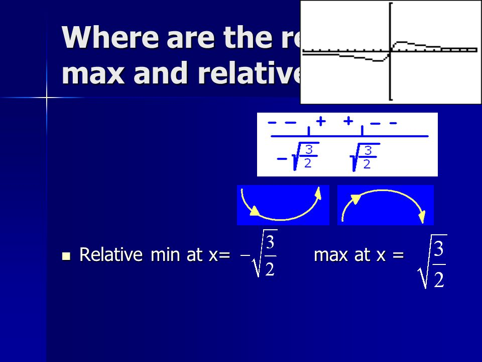 Where are the relative max and relative min? Relative min at x= max at x = Relative min at x= max at x =