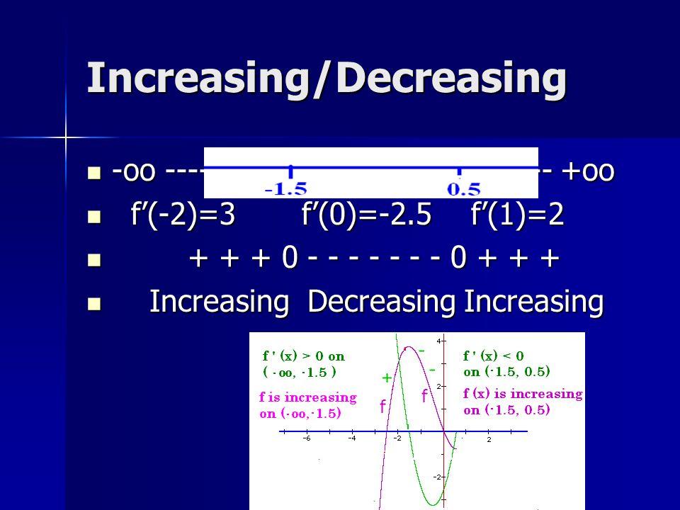 Increasing/Decreasing f'(-2)=3 f'(0)=-2.5 f'(1)=2 f'(-2)=3 f'(0)=-2.5 f'(1)=2 Increasing Decreasing Increasing Increasing Decreasing Increasing (-oo,-1.5) (-1.5,0.5) (0.5, +oo) (-oo,-1.5) (-1.5,0.5) (0.5, +oo)