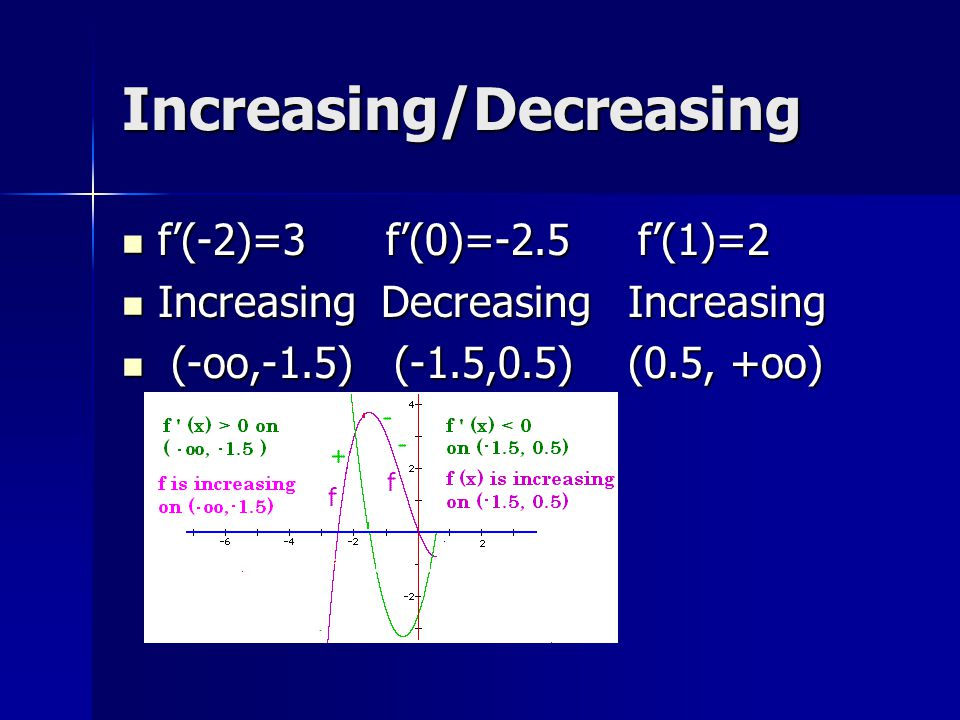 First derivative test 1.Take the derivative of the function, f'(x) 2.