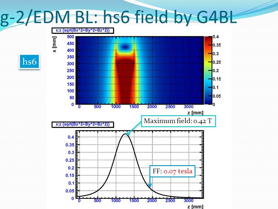 g-2/EDM BL: hs6 field by G4BL FF: 0.07 tesla Maximum field: 0.42 T hs6